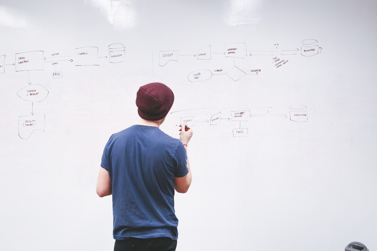Encontre a voz para sua marca, startup ou projeto de marketing.
